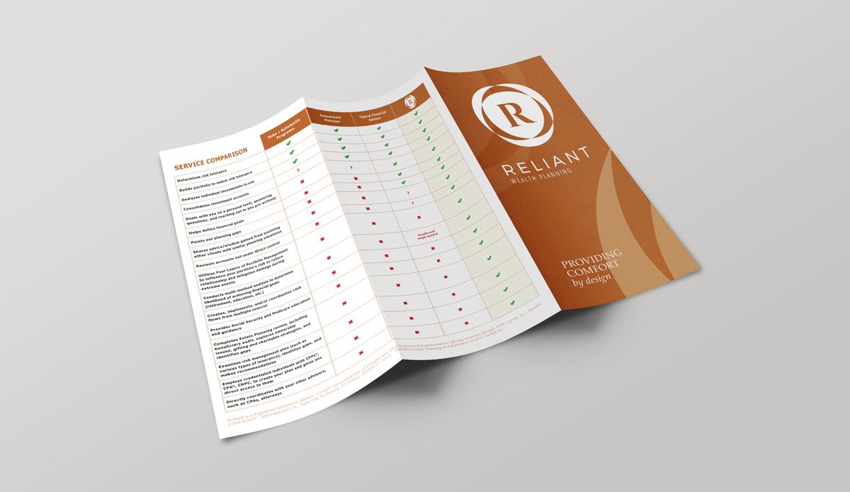 financial planner branding
